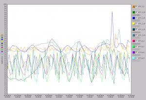 FNHK_TN_dispecink_graf_public
