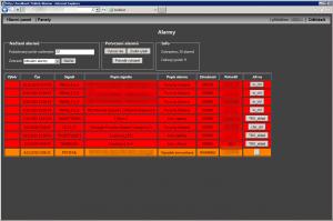 FNHK_TN_dispecink_web_alarmy_public